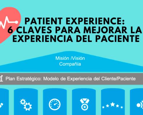 Patient Experience: 6 claves para mejorar la experiencia del Paciente